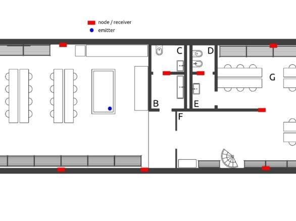 Accurate Indoor Positioning